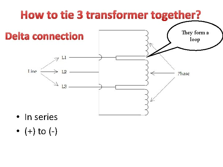 How to tie 3 transformer together? Delta connection • In series • (+) to