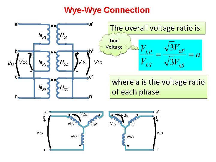 Wye-Wye Connection a a' NP 1 b c NS 1 + VLP Vфp Vфs