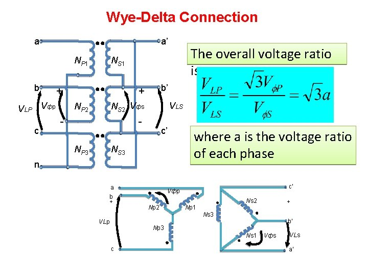 Wye-Delta Connection a a' NP 1 b + Vфp VLP c The overall voltage