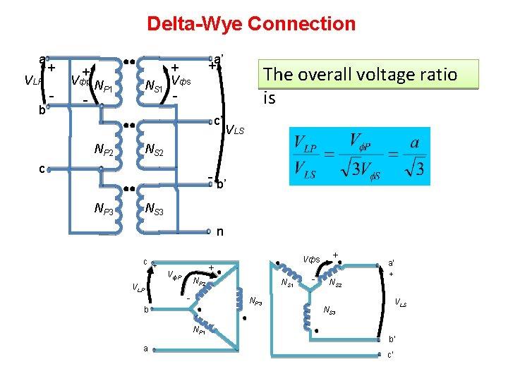 Delta-Wye Connection a VLP b + - + Vфp N - P 1 NS