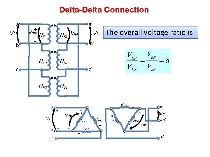 Delta-Delta Connection a VLP b + Vфp - a' NS 1 Vфs NP 1