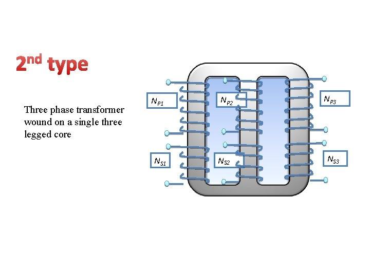 nd 2 type Three phase transformer wound on a single three legged core NP