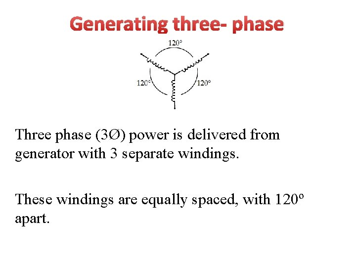 Generating three- phase Three phase (3Ø) power is delivered from generator with 3 separate