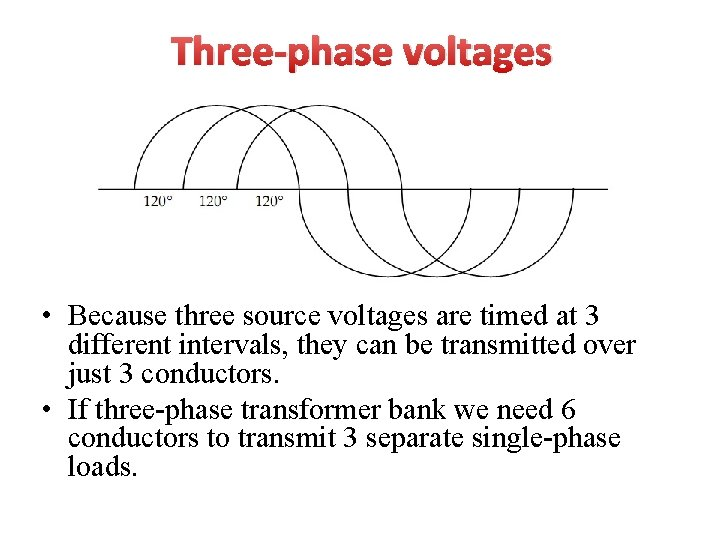 Three-phase voltages • Because three source voltages are timed at 3 different intervals, they