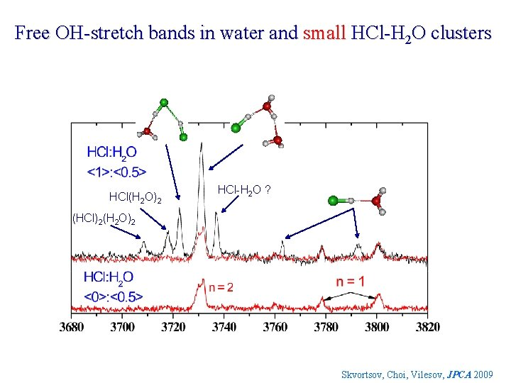 Free OH-stretch bands in water and small HCl-H 2 O clusters HCl(H 2 O)2