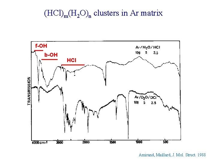 (HCl)m(H 2 O)n clusters in Ar matrix f-OH b-OH HCl Amirand, Maillard, J. Mol.