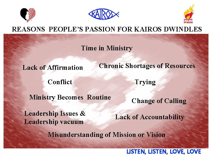 REASONS PEOPLE'S PASSION FOR KAIROS DWINDLES Time in Ministry Lack of Affirmation Chronic Shortages