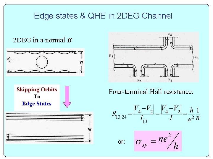Edge states & QHE in 2 DEG Channel 2 DEG in a normal B
