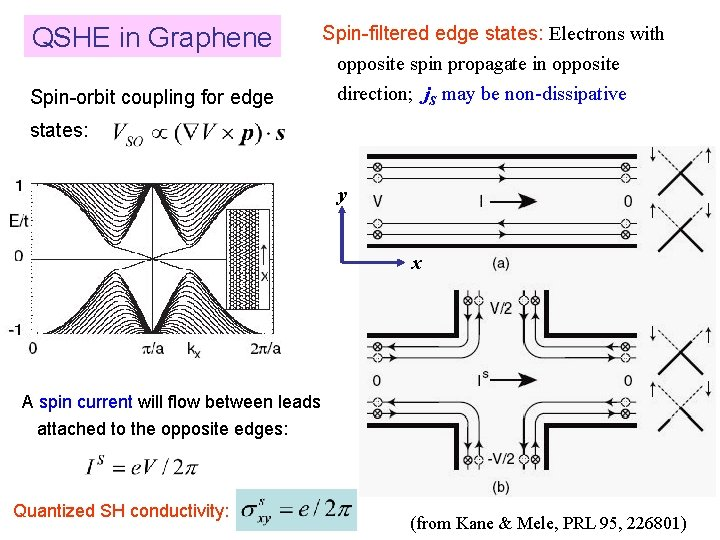QSHE in Graphene Spin-orbit coupling for edge Spin-filtered edge states: Electrons with opposite spin