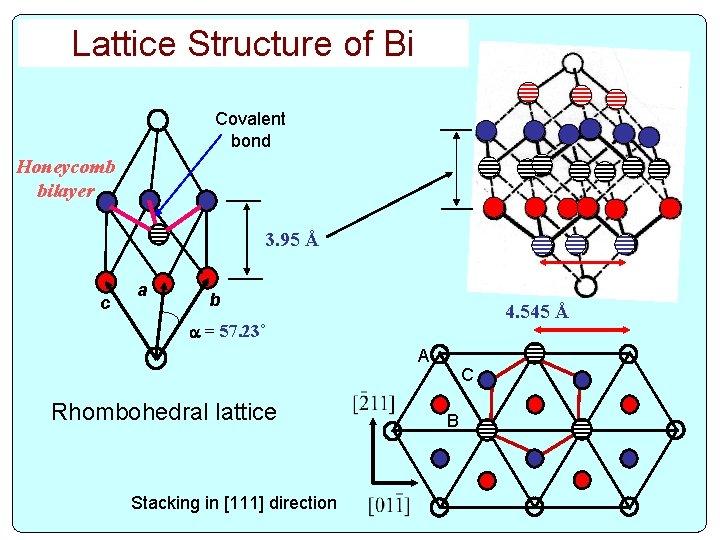 Lattice Structure of Bi Covalent bond Honeycomb bilayer 3. 95 Å c a b