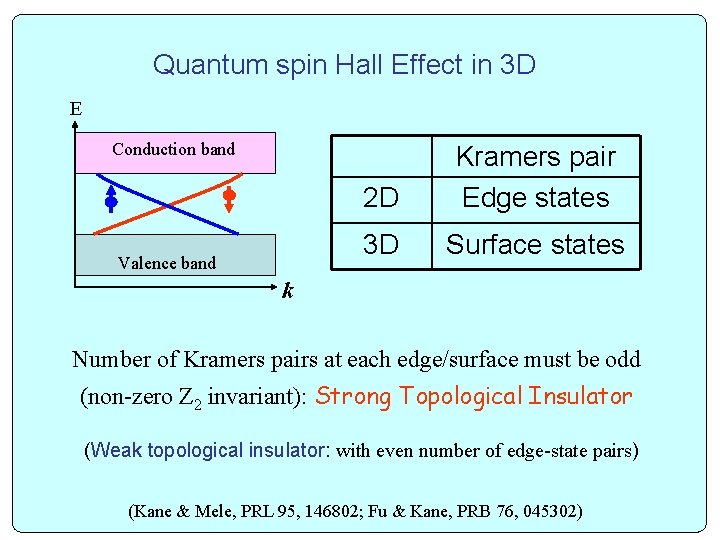 Quantum spin Hall Effect in 3 D E Conduction band Valence band 2 D