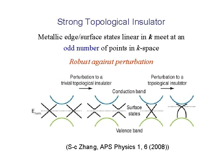 Strong Topological Insulator Metallic edge/surface states linear in k meet at an odd number
