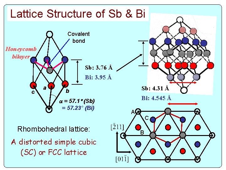 Lattice Structure of Sb & Bi Covalent bond Honeycomb bilayer Sb: 3. 76 Å