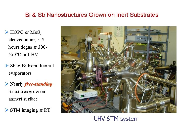 Bi & Sb Nanostructures Grown on Inert Substrates Ø HOPG or Mo. S 2