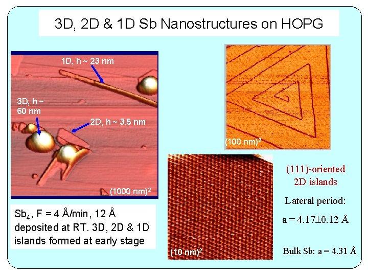 3 D, 2 D & 1 D Sb Nanostructures on HOPG 1 D, h