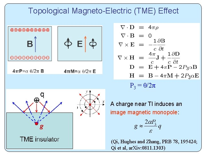 Topological Magneto-Electric (TME) Effect P 3 = θ/2π A charge near TI induces an