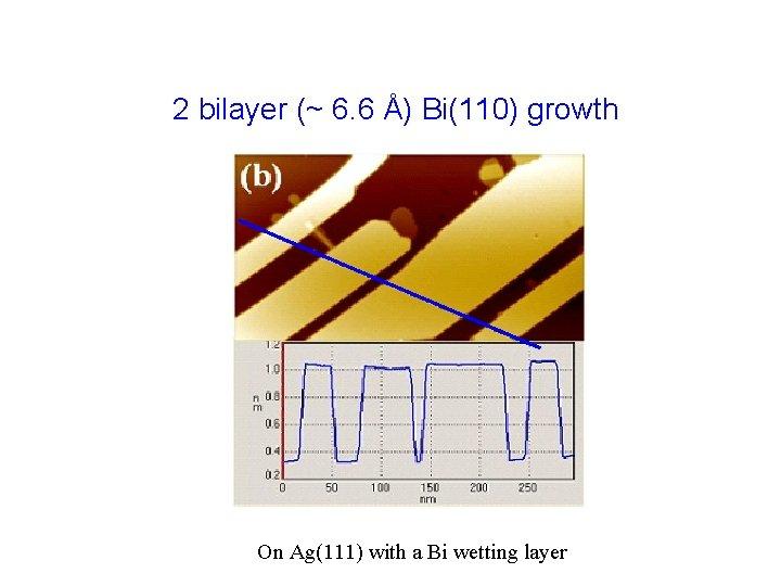 2 bilayer (~ 6. 6 Å) Bi(110) growth On Ag(111) with a Bi wetting