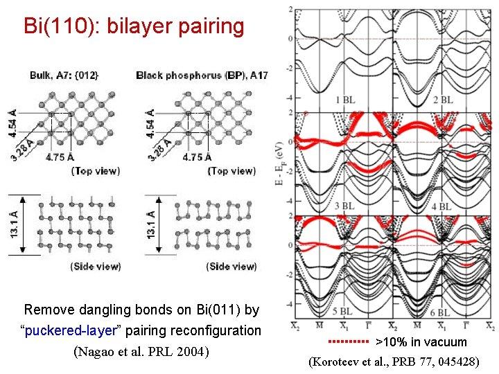 "Bi(110): bilayer pairing Remove dangling bonds on Bi(011) by ""puckered-layer"" pairing reconfiguration (Nagao et"