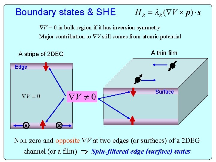 Boundary states & SHE V = 0 in bulk region if it has inversion