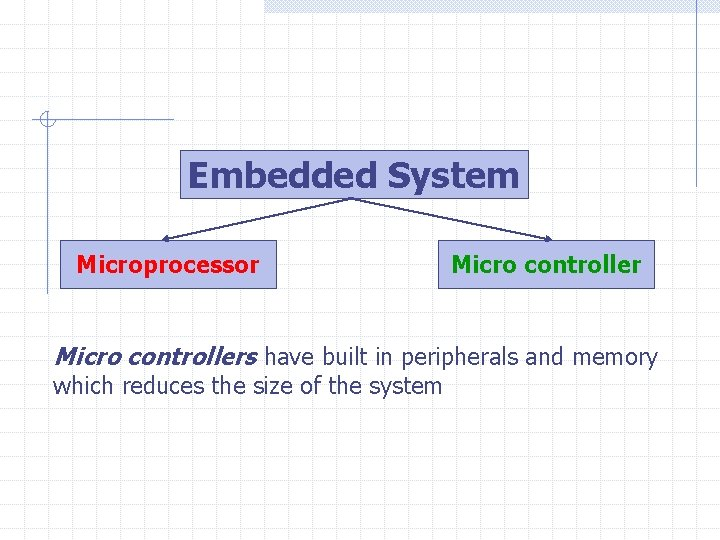 Embedded System Microprocessor Micro controllers have built in peripherals and memory which reduces the