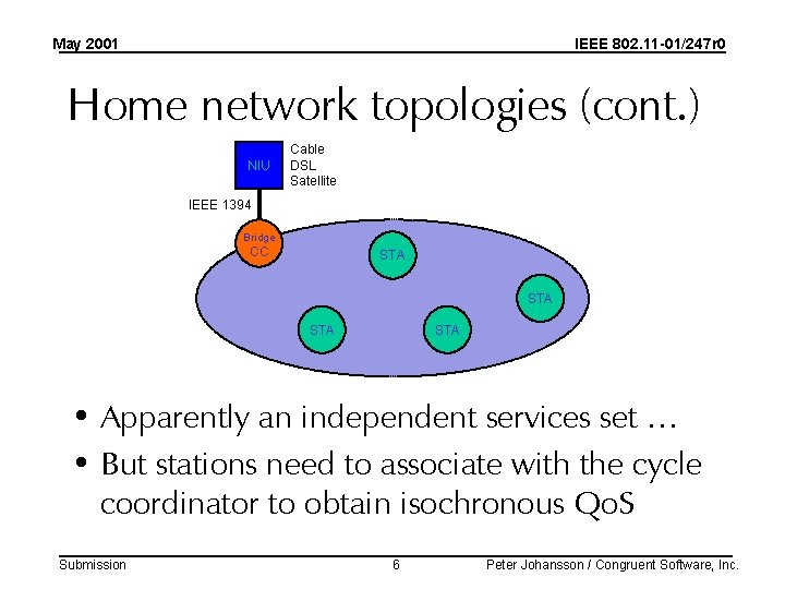 May 2001 IEEE 802. 11 -01/247 r 0 Home network topologies (cont. ) NIU