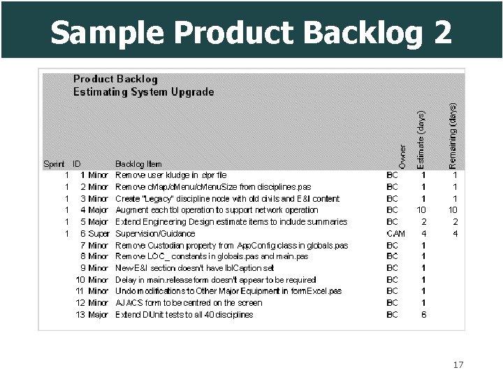 Sample Product Backlog 2 17