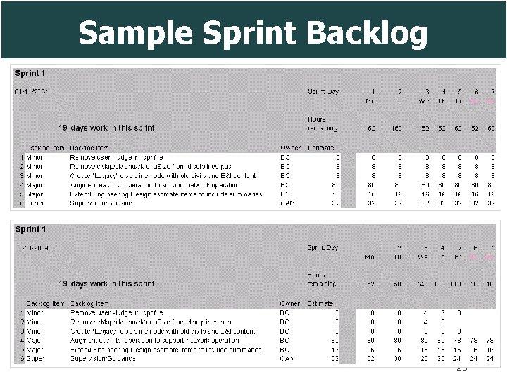 Sample Sprint Backlog 20
