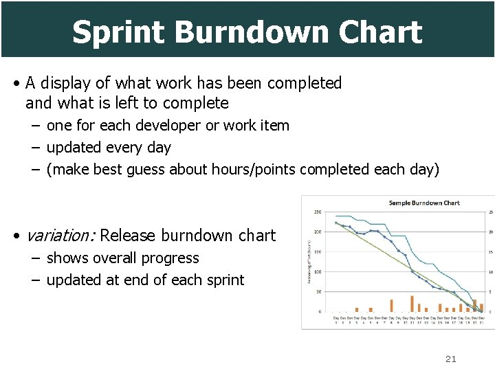 Sprint Burndown Chart • A display of what work has been completed and what