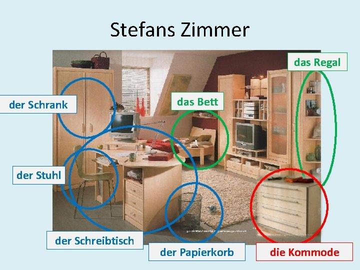 Stefans Zimmer das Regal der Schrank das Bett der Stuhl der Schreibtisch der Papierkorb