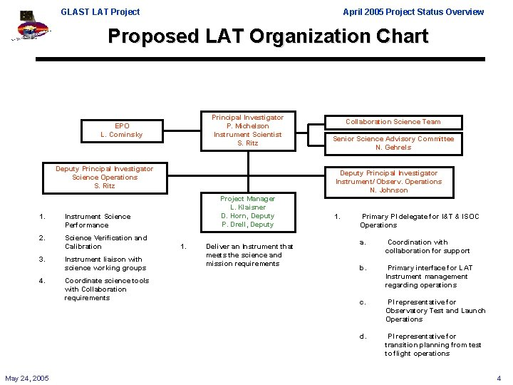 GLAST LAT Project April 2005 Project Status Overview Proposed LAT Organization Chart Principal Investigator
