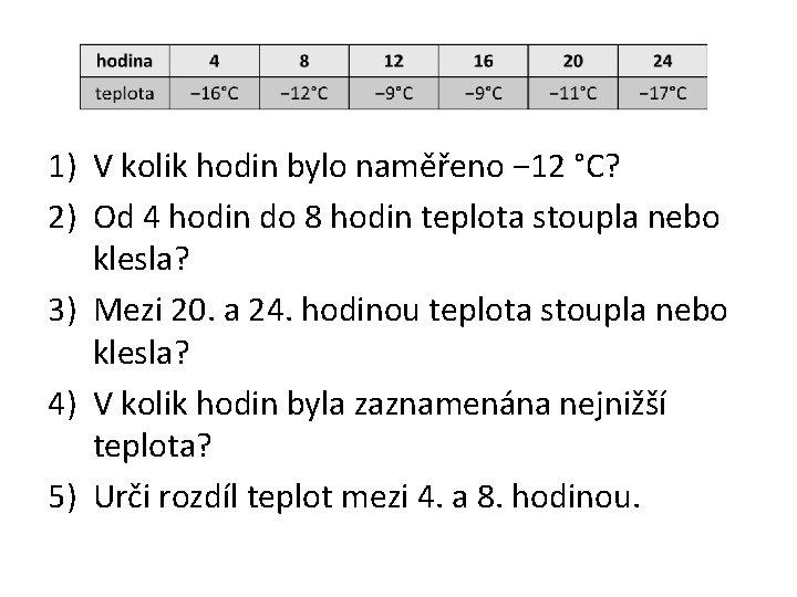1) V kolik hodin bylo naměřeno − 12 °C? 2) Od 4 hodin do