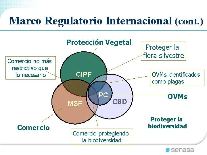 Marco Regulatorio Internacional (cont. ) Protección Vegetal Comercio no más restrictivo que lo necesario