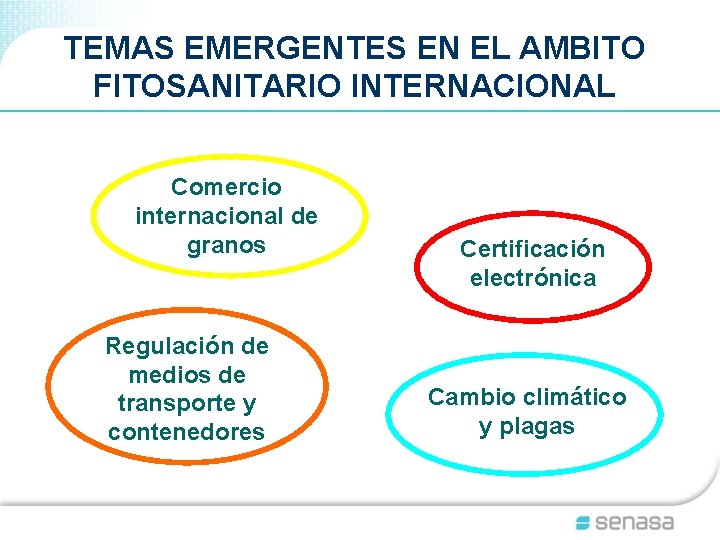 TEMAS EMERGENTES EN EL AMBITO FITOSANITARIO INTERNACIONAL Comercio internacional de granos Regulación de medios