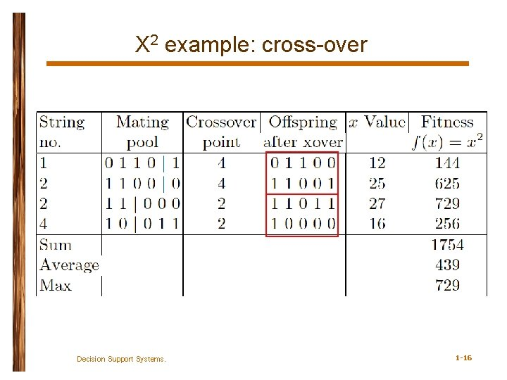 X 2 example: cross-over Decision Support Systems. 1 -16