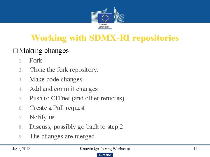 Working with SDMX-RI repositories � Making 1. 2. 3. 4. 5. 6. 7. 8.