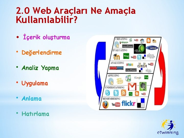 2. 0 Web Araçları Ne Amaçla Kullanılabilir? • İçerik oluşturma • Değerlendirme • Analiz