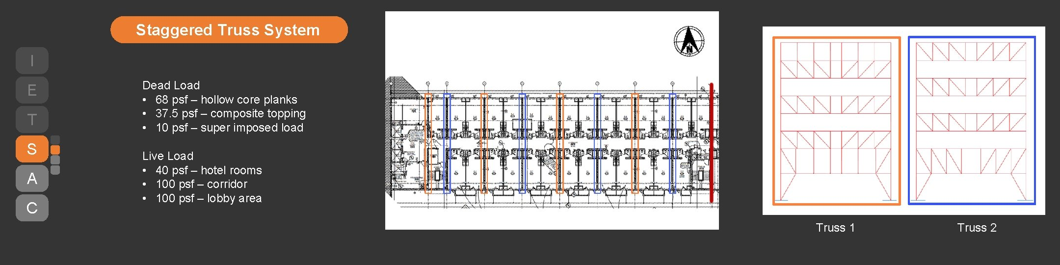 Staggered Truss System I E T S A C Dead Load • 68 psf
