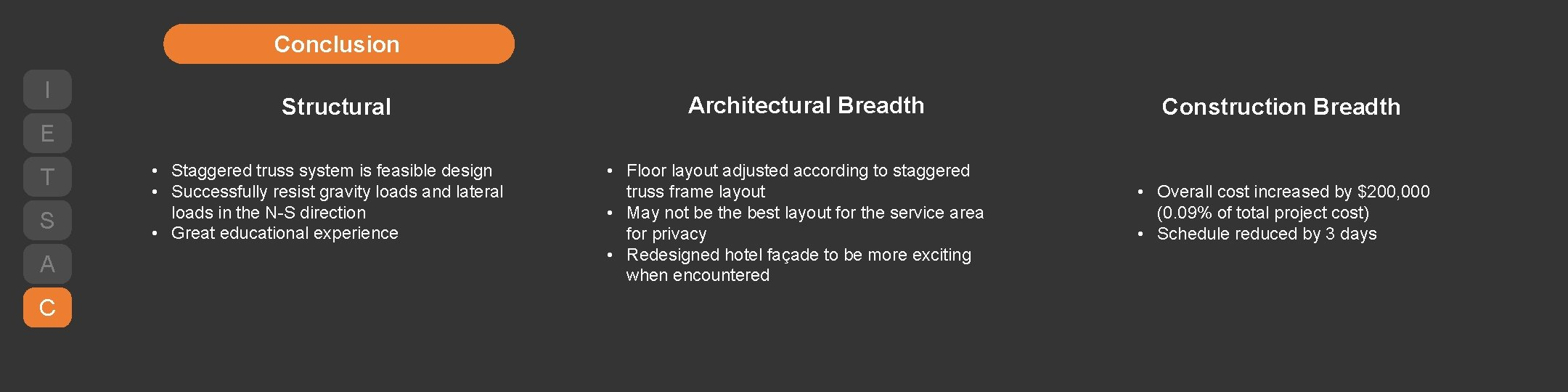 Conclusion I Structural Architectural Breadth Construction Breadth E T S A C • Staggered