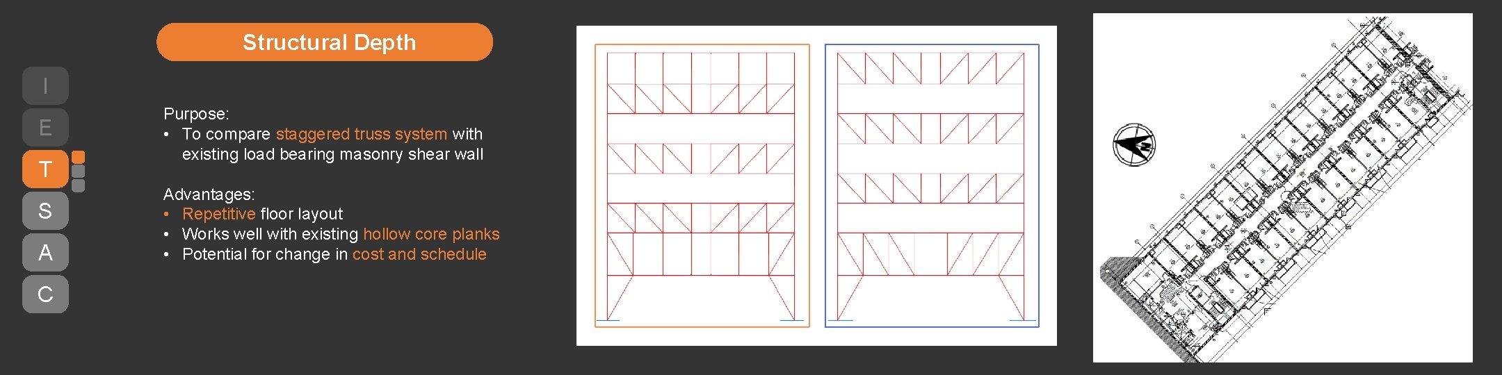 Structural Depth I E T S A C Purpose: • To compare staggered truss