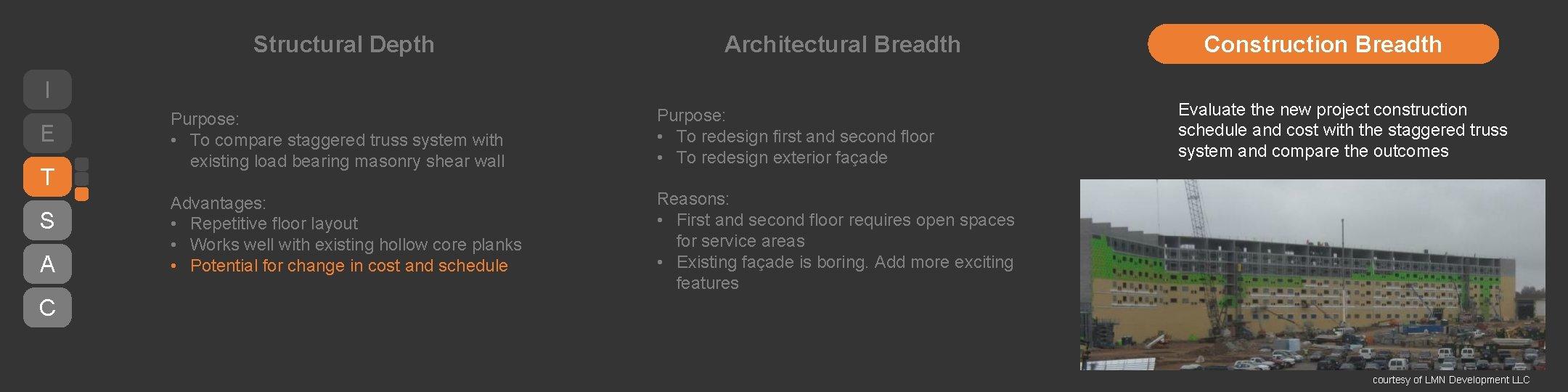 Structural Depth Architectural Breadth I E T S A Purpose: • To compare staggered