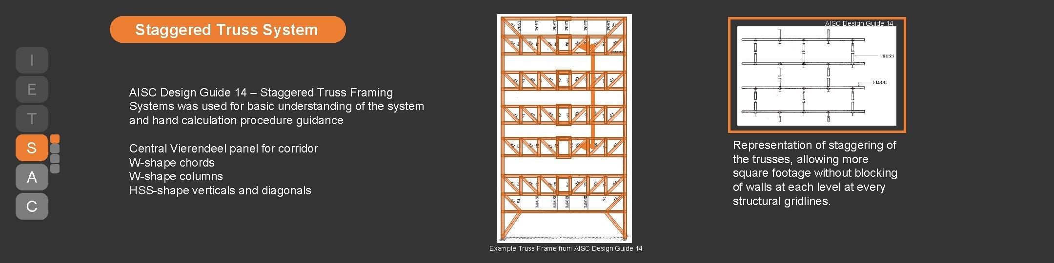 AISC Design Guide 14 Staggered Truss System I E T S A AISC Design