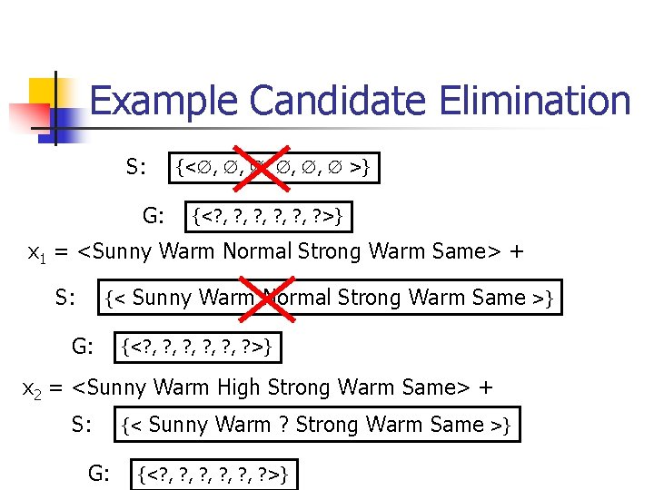 Example Candidate Elimination S: {< , , , >} G: {<? , ? ,
