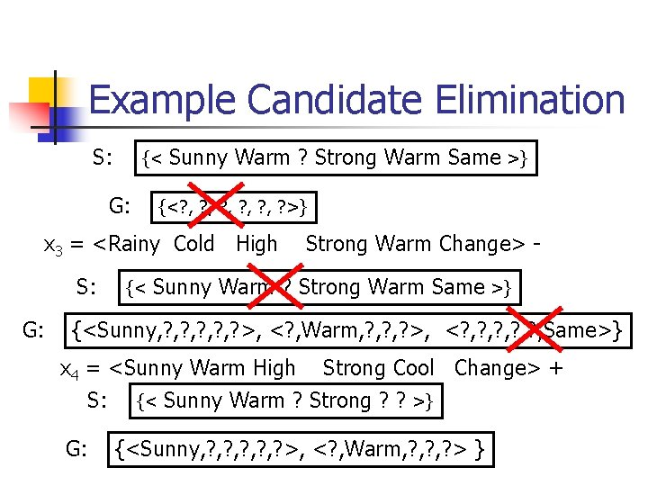 Example Candidate Elimination S: {< G: Sunny Warm ? Strong Warm Same >} {<?