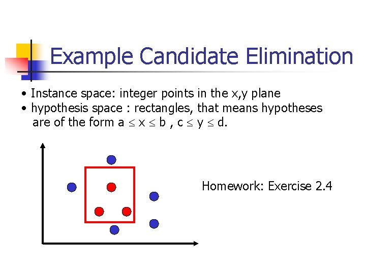 Example Candidate Elimination • Instance space: integer points in the x, y plane •
