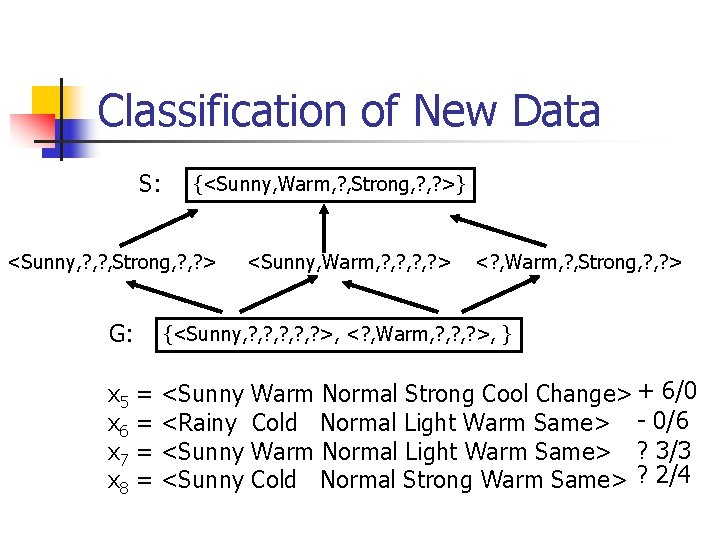 Classification of New Data S: {<Sunny, Warm, ? , Strong, ? >} <Sunny, ?