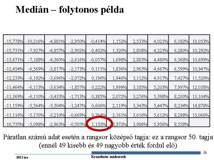 Medián – folytonos példa -15, 778% -10, 216% -4, 881% -2, 950% -0, 414%