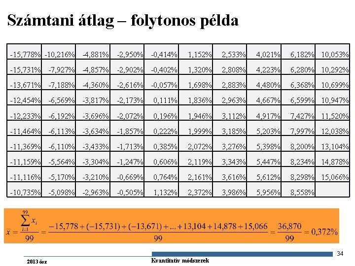 Számtani átlag – folytonos példa -15, 778% -10, 216% -4, 881% -2, 950% -0,