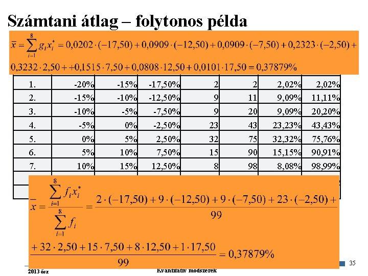 Számtani átlag – folytonos példa No. 1. 2. 3. 4. 5. 6. 7. 8.