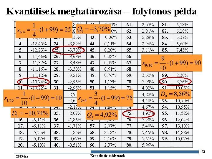 Kvantilisek meghatározása – folytonos példa 1. 2. 3. 4. 5. 6. 7. 8. 9.
