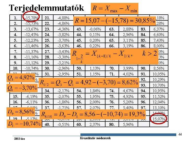 Terjedelemmutatók 1. 2. 3. 4. 5. 6. 7. 8. 9. 10. 11. 12. 13.